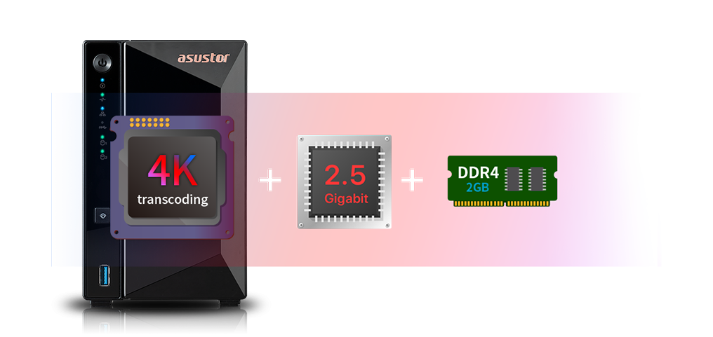 Review Asustor Drivestor 2 Pro AS3302T